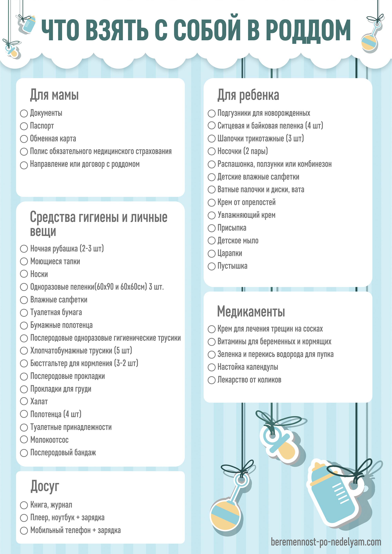Что нужно новорожденному ребенку список