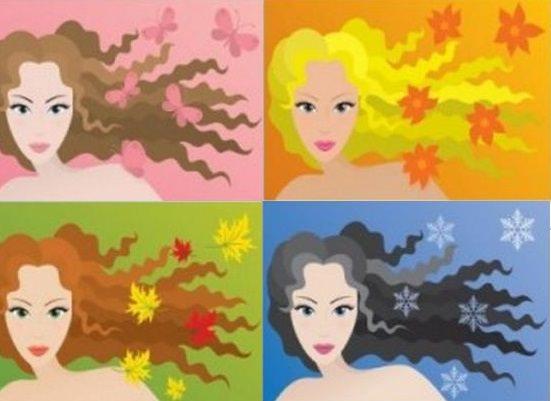 Влияние сезонных причин на кожу