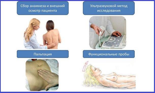Рисунок с диагностикой грыжи.